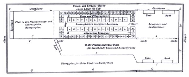 Hausplan Kindergarten